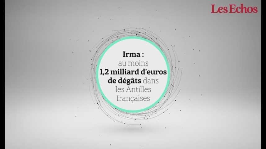 Illustration pour la vidéo Irma : au moins 1,2 milliard d'euros de dégâts dans les Antilles françaises