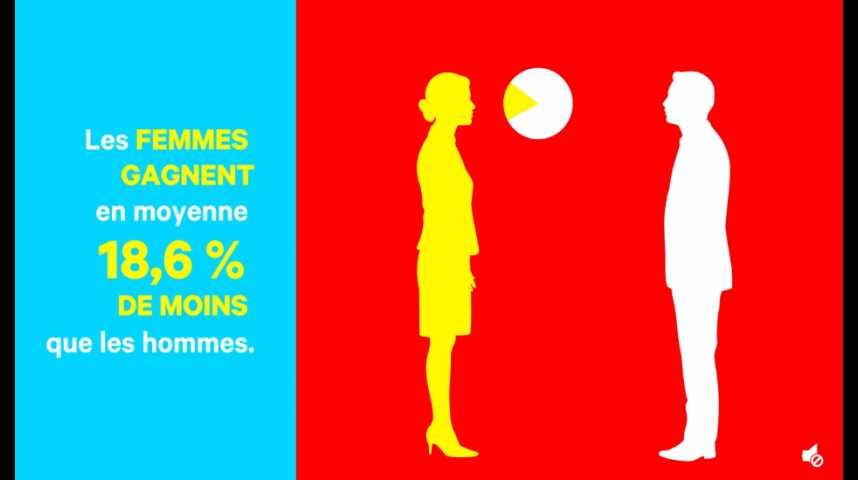 Illustration pour la vidéo Salaires: les inégalités hommes-femmes en 5 chiffres
