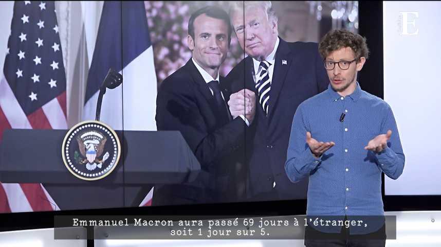 Illustration pour la vidéo Emmanuel Macron : le tour du monde en 365 jours