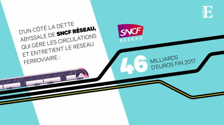 Illustration pour la vidéo SNCF : une dette ? Quelle(s) dette(s) ?