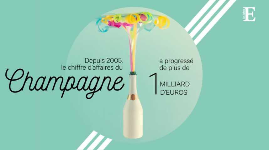 Illustration pour la vidéo Champagne : très chères et précieuses bulles !