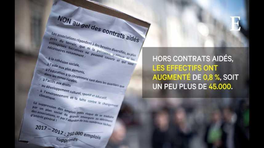 Illustration pour la vidéo Fonctionnaires : Macron en voulait moins, mais en a embauché plus en 2017