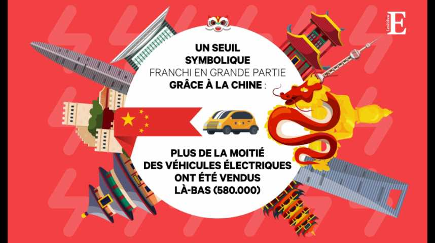 Illustration pour la vidéo La Chine dope les ventes de véhicules électriques