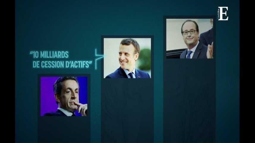 Illustration pour la vidéo Est-ce le grand retour des privatisations en France ?
