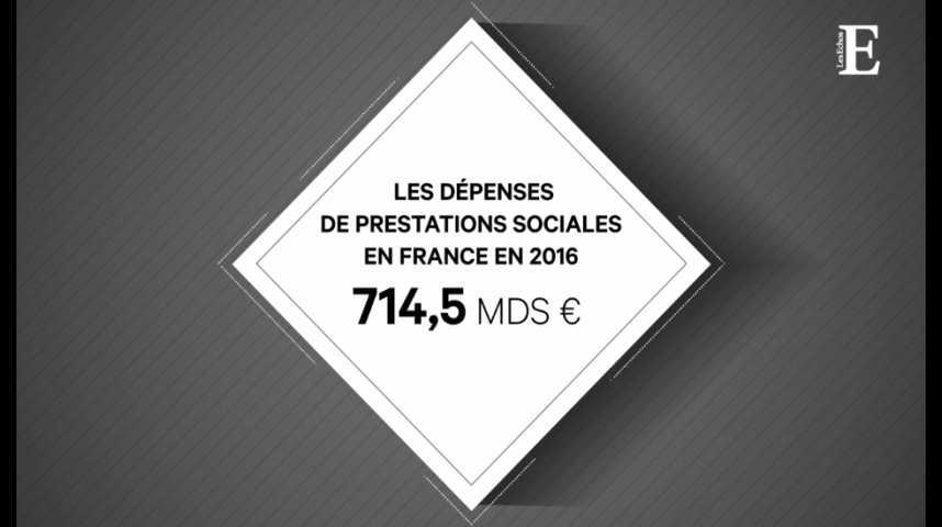 Illustration pour la vidéo Que représentent les prestations sociales en France ?