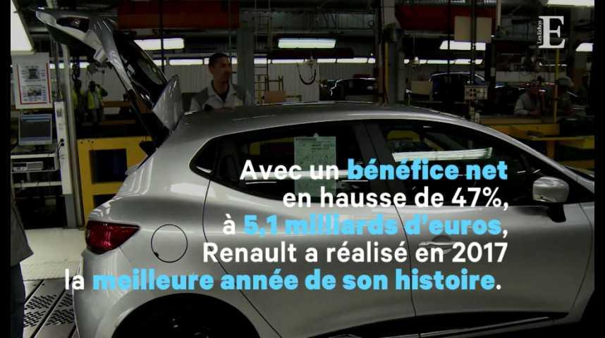 Illustration pour la vidéo 2017, l'année de tous les records pour Renault