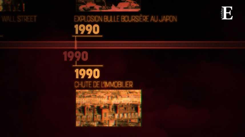 Illustration pour la vidéo La prochaine crise financière est-elle pour demain ?