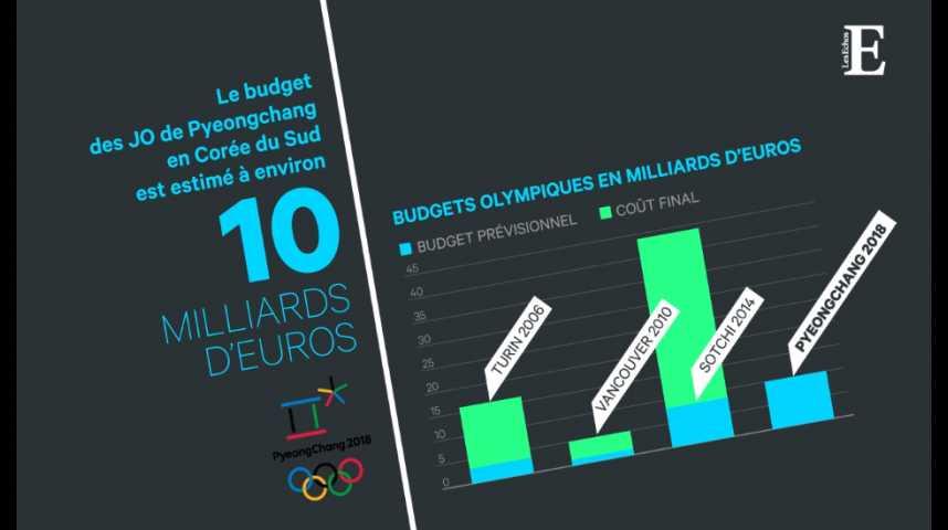 Illustration pour la vidéo Budget, médailles et pom-pom girls : les chiffres fous des JO de Pyeongchang