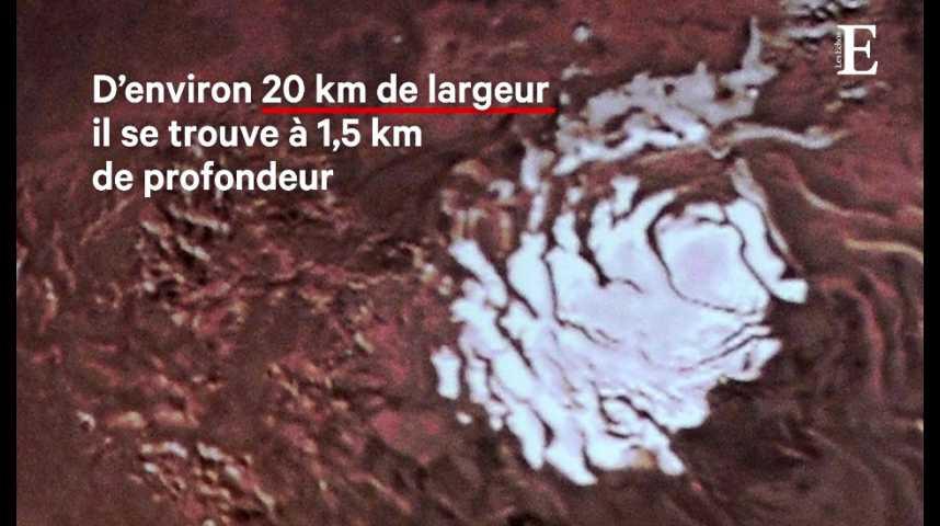 Illustration pour la vidéo De l'eau sur Mars ! De la vie peut-être ?