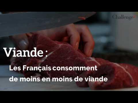 Viande : Les Français en consomment de moins en moins