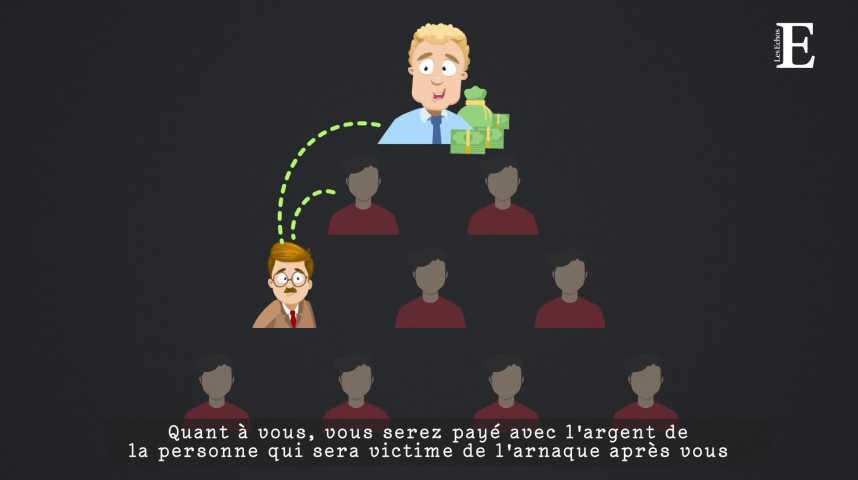 Illustration pour la vidéo La pyramide de Ponzi : histoire d'une escroquerie qui continue de faire des victimes
