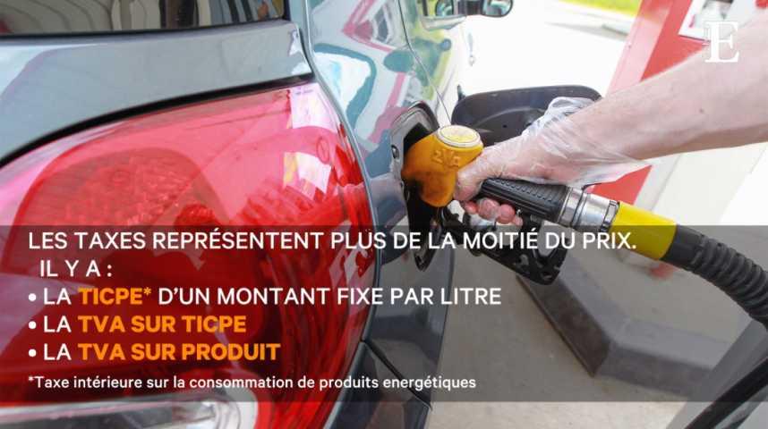 Illustration pour la vidéo Le carburant augmente. Mais que comprend son prix exactement ?