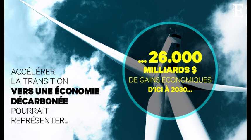 Illustration pour la vidéo La lutte contre le réchauffement climatique, une aubaine économique