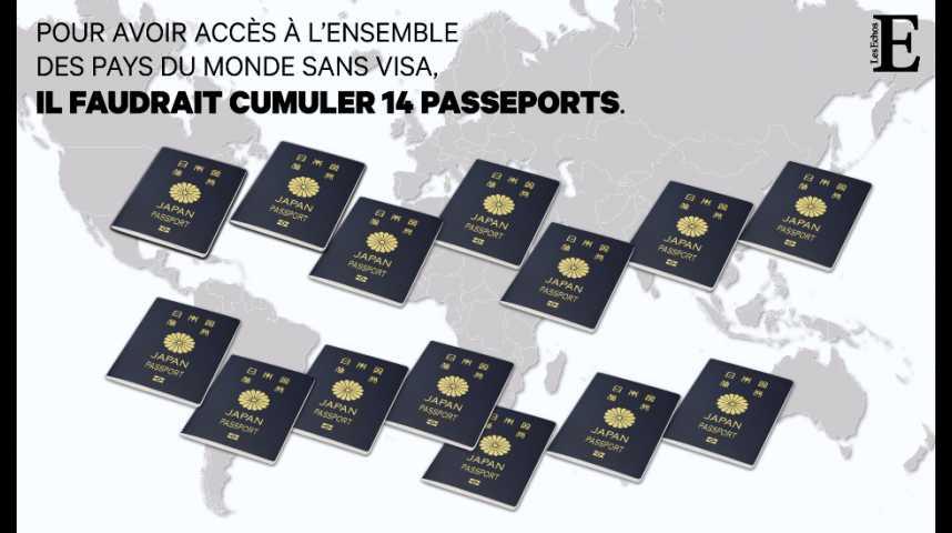 """Illustration pour la vidéo Le passeport le plus """"puissant"""" au monde"""
