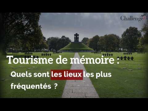 Tourisme de mémoire : Quels sont les lieux les plus fréquentés ?