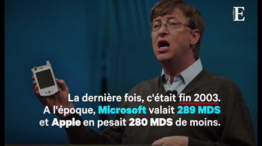 Illustration pour la vidéo Microsoft dépasse (brièvement) Apple en Bourse, une première en 15 ans