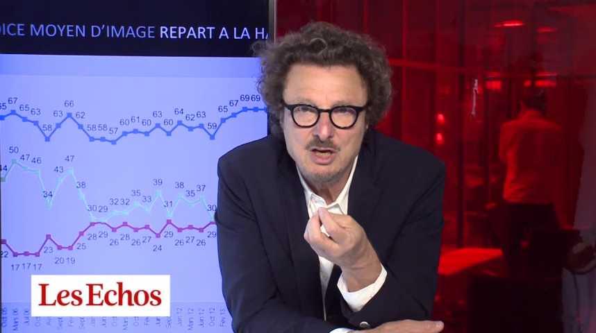 Illustration pour la vidéo Indice d'image des entreprises : un effet Macron