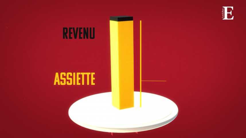 Illustration pour la vidéo Impôts : oui, le prélèvement à la source va faciliter votre gestion de trésorerie. Voici pourquoi.
