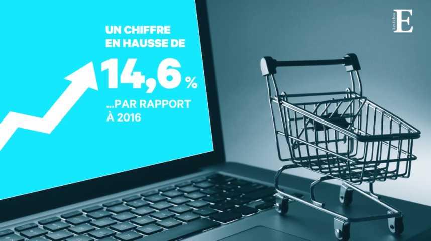 Illustration pour la vidéo Les chiffres du e-commerce en forte hausse