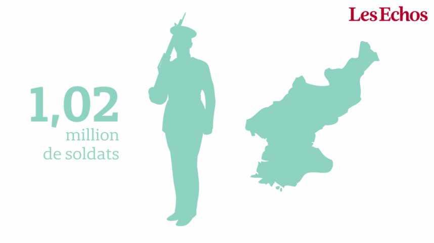 Illustration pour la vidéo Quelle est la véritable puissance militaire de la Corée du Nord ?