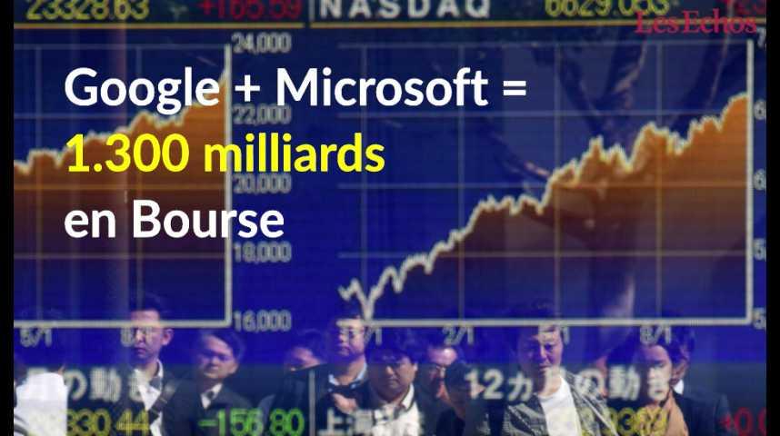 Illustration pour la vidéo Google + Microsoft = 1.300 milliards en Bourse
