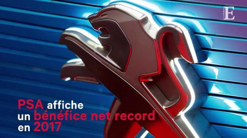 Illustration pour la vidéo PSA carbure avec un bénéfice net record en 2017