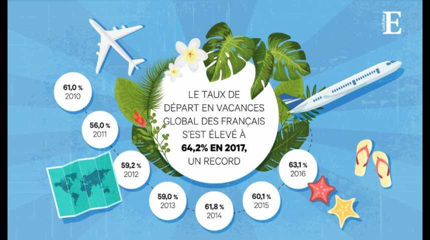 Illustration pour la vidéo Les Français ne sont jamais autant partis en vacances