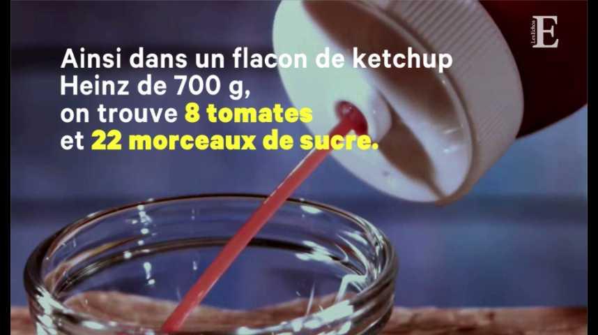 Illustration pour la vidéo Sucre, additifs… ces « aliments qui empoisonnent »