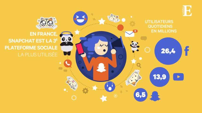 Illustration pour la vidéo Snapchat : le réseau social qui monte, qui monte…