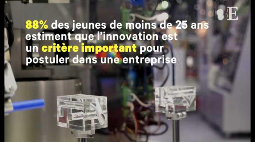 Illustration pour la vidéo Quelles sont les entreprises du CAC 40 les plus innovantes selon les Français ?