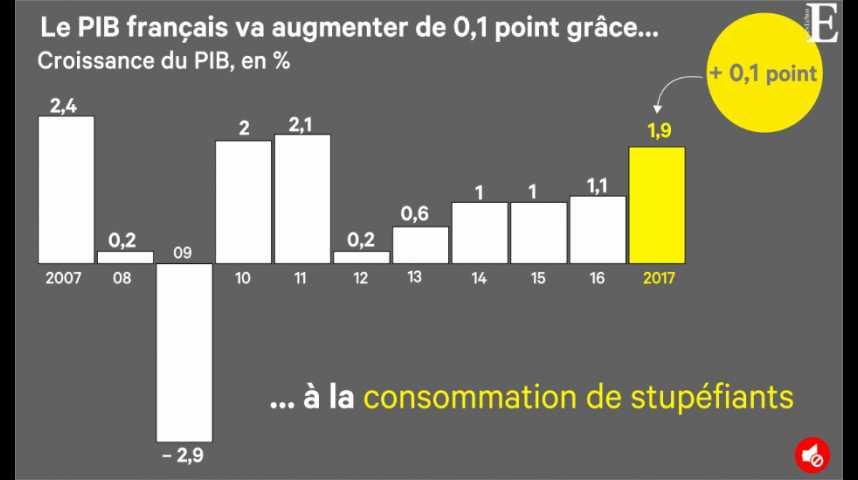 Illustration pour la vidéo Quand la drogue booste le PIB français