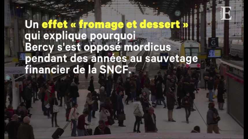 Illustration pour la vidéo La reprise de la dette de la SNCF, un casse-tête pour les comptes publics