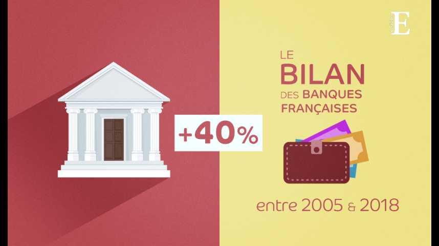 Illustration pour la vidéo Pourquoi les banques françaises n'ont cessé de grossir depuis 2005 ?
