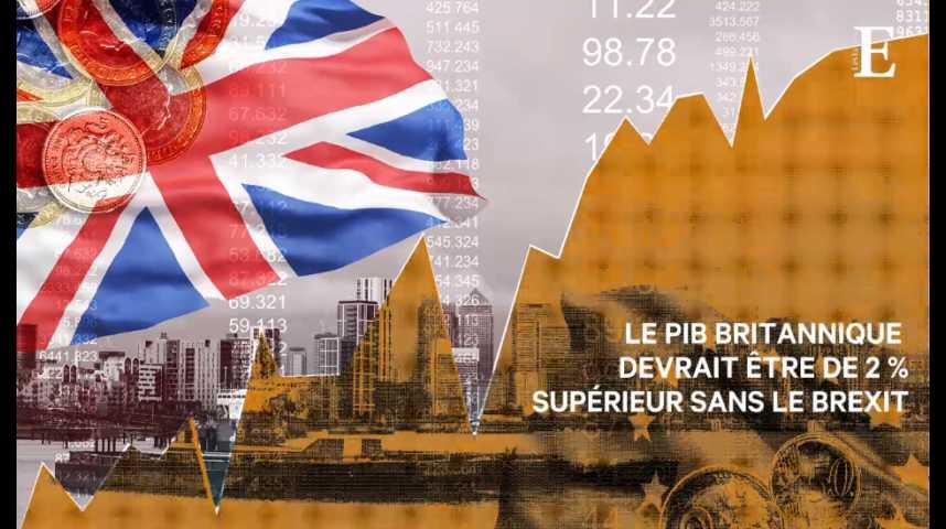 Illustration pour la vidéo Ce que le Brexit a déjà coûté à l'économie britannique