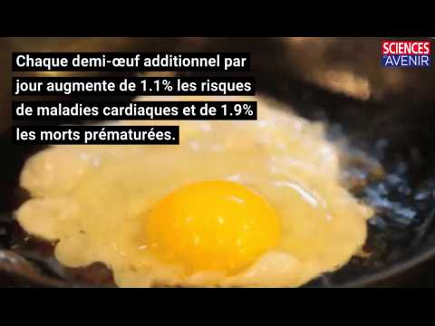 Manger 3 œufs ou plus par semaine augmente les risques de maladie cardiaque et de mort prématurée