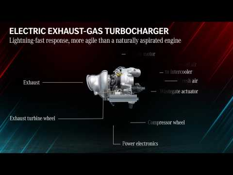 Mercedes-AMG defines the future of Driving Performance - Electric Exhaust-gas Turbocharger