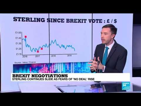 Sterling slide continues on fears of 'no deal' Brexit