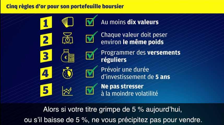 Illustration pour la vidéo Les cinq règles d'or pour son portefeuille boursier
