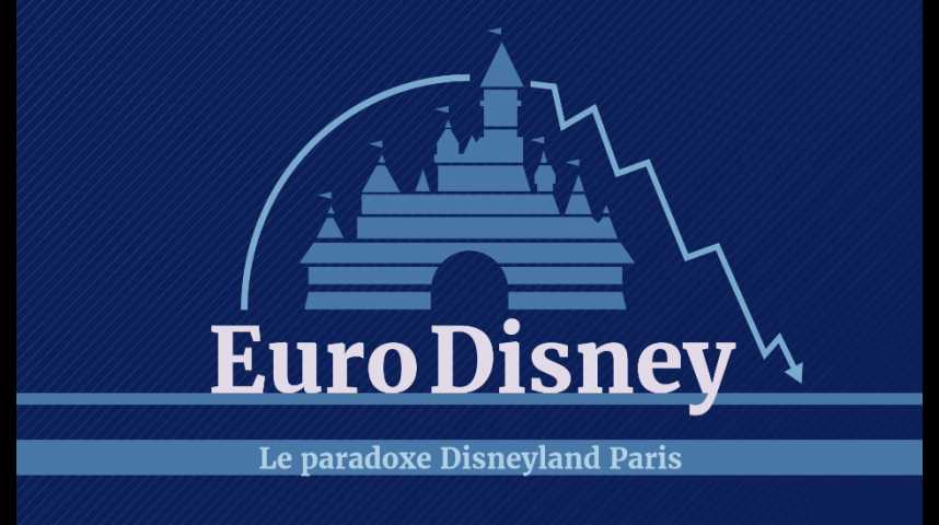 Illustration pour la vidéo 25 ans de Disneyland Paris: entre succès populaire et fiasco boursier