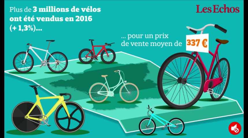 Illustration pour la vidéo Les ventes de vélos en France au plus haut