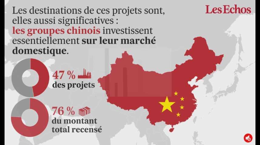 Illustration pour la vidéo L'Asie absorbe la moitié des projets industriels de la planète