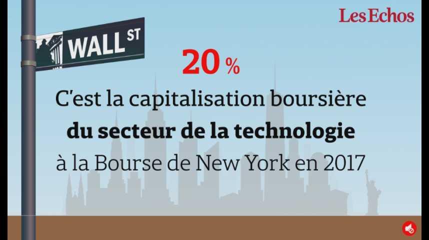 Illustration pour la vidéo Comment le secteur de la tech s'est peu à peu imposé à Wall Street