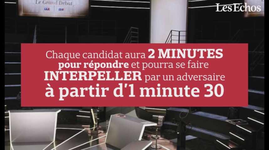 Illustration pour la vidéo Tout comprendre au Grand Débat de la présidentielle sur TF1 en 1 minute