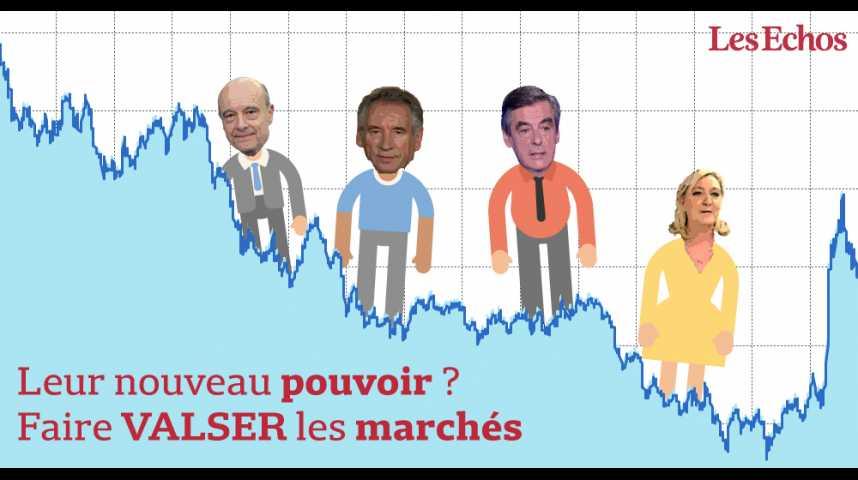 Illustration pour la vidéo Quand les politiques font la pluie et le beau temps sur les marchés