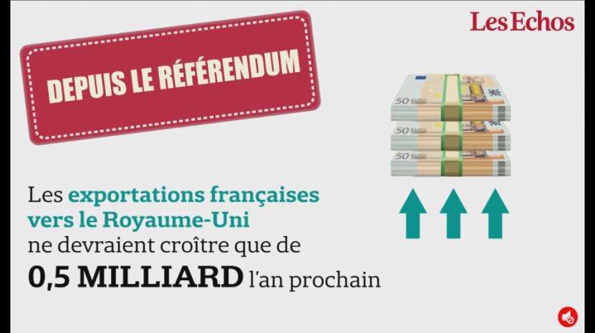 Illustration pour la vidéo Le Brexit devrait coûter 5,6 millliards d'euros aux exportations françaises en 2017