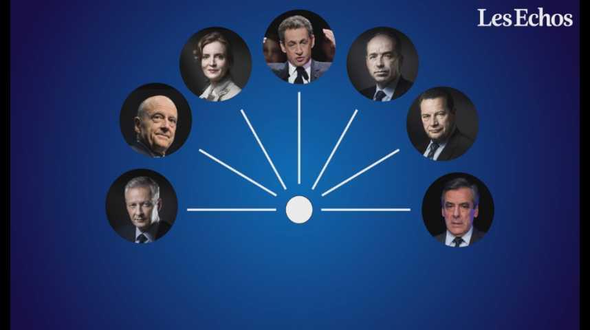 Illustration pour la vidéo 7 candidats pour 1 débat : tout ce qu'il faut savoir sur la primaire à droite