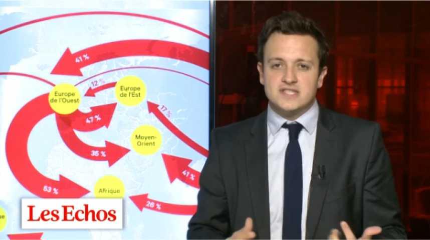 """Illustration pour la vidéo Routes commerciales : """"Une opportunité à  630 milliards d'euros"""""""