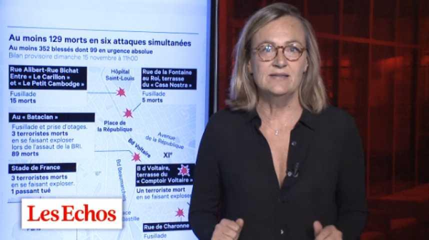 """Illustration pour la vidéo Attentats : pourquoi l'esprit """"Charlie"""" ne revient pas"""