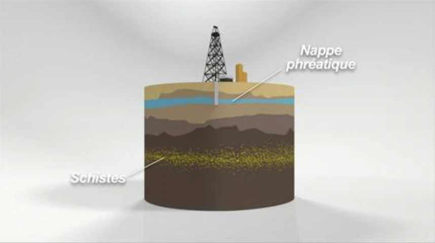 Illustration pour la vidéo Le Gaz de schiste, AFP