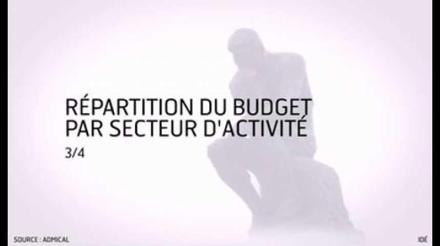 Illustration pour la vidéo L'infographie du jour : le mécénat d'entreprise en France en 2010